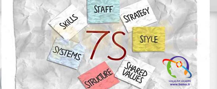 کاربردهای الگوی ۷s مکینزی در سازمانها و شرکت ها