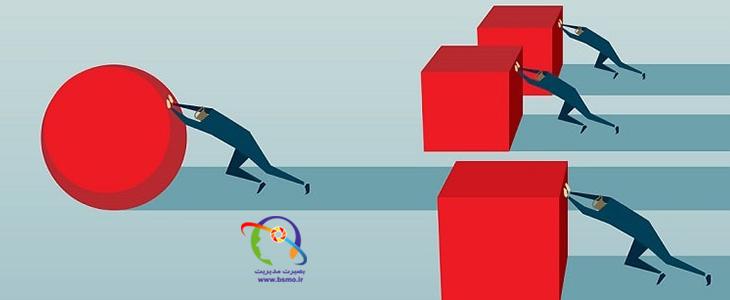 رقابت برای آینده ، چالش ها و الزامات