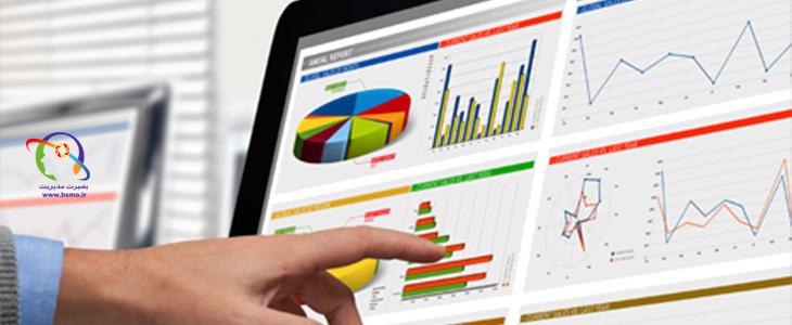 تجزیه و تحلیل پرتفولیو با استفاده از ماتریس  BCG